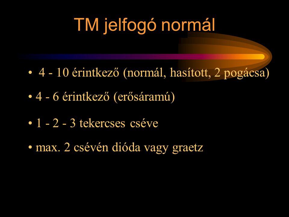 Rétlaki Győző: D70 szerkezeti elemek TM jelfogó normál 4 - 10 érintkező (normál, hasított, 2 pogácsa) 4 - 6 érintkező (erősáramú) 1 - 2 - 3 tekercses