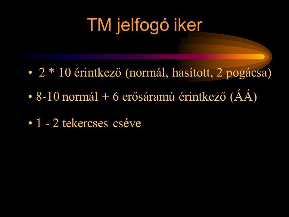 Rétlaki Győző: D70 szerkezeti elemek TM jelfogó iker 2 * 10 érintkező (normál, hasított, 2 pogácsa) 8-10 normál + 6 erősáramú érintkező (ÁÁ) 1 - 2 tek