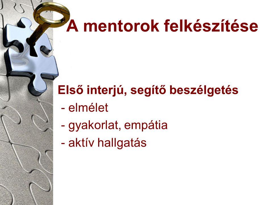 A mentorok felkészítése Első interjú, segítő beszélgetés - elmélet - gyakorlat, empátia - aktív hallgatás
