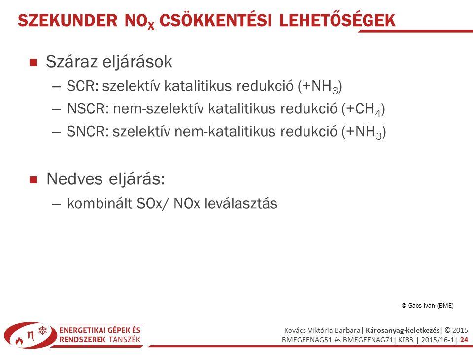 Kovács Viktória Barbara| Károsanyag-keletkezés| © 2015 BMEGEENAG51 és BMEGEENAG71| KF83 | 2015/16-1| 24 SZEKUNDER NO X CSÖKKENTÉSI LEHETŐSÉGEK Száraz eljárások – SCR: szelektív katalitikus redukció (+NH 3 ) – NSCR: nem-szelektív katalitikus redukció (+CH 4 ) – SNCR: szelektív nem-katalitikus redukció (+NH 3 ) Nedves eljárás: – kombinált SOx/ NOx leválasztás © Gács Iván (BME)