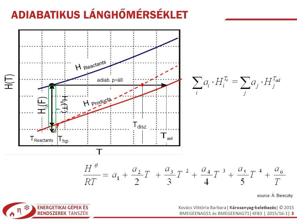 Kovács Viktória Barbara| Károsanyag-keletkezés| © 2015 BMEGEENAG51 és BMEGEENAG71| KF83 | 2015/16-1| 3 ADIABATIKUS LÁNGHŐMÉRSÉKLET T Reactants T disz.