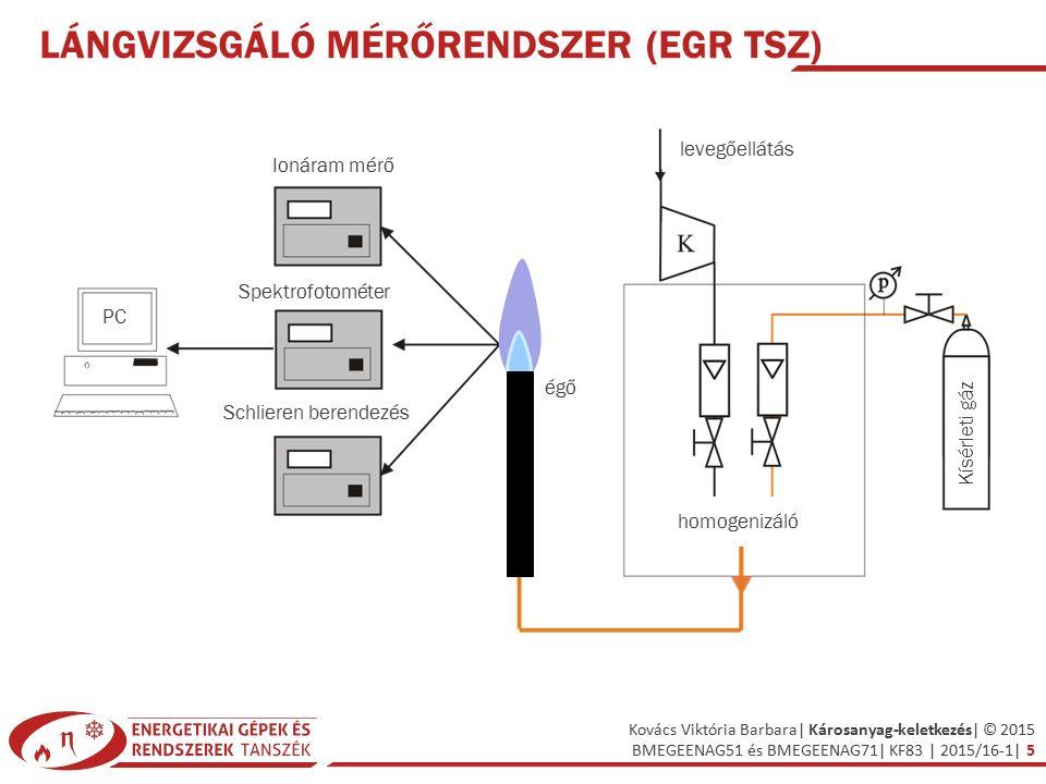Kovács Viktória Barbara| Károsanyag-keletkezés| © 2015 BMEGEENAG51 és BMEGEENAG71| KF83 | 2015/16-1| 5 LÁNGVIZSGÁLÓ MÉRŐRENDSZER (EGR TSZ) Schlieren berendezés Spektrofotométer Ionáram mérő levegőellátás homogenizáló PC égő Kísérleti gáz