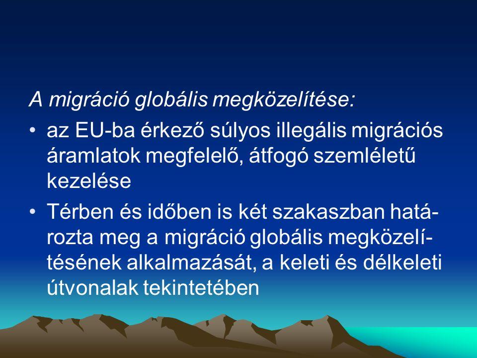 FRONTEX: Az EU varsói székhelyű ügynöksége, a tagállamok közötti operatív szintű együtt- működést koordinálja a külső határok kezelésének területén Nemzeti határőrök képzésének, segítése Kutatás-fejlesztés, módszertan Technikai és operatív támogatás Közös visszatérési műveletek támogatása