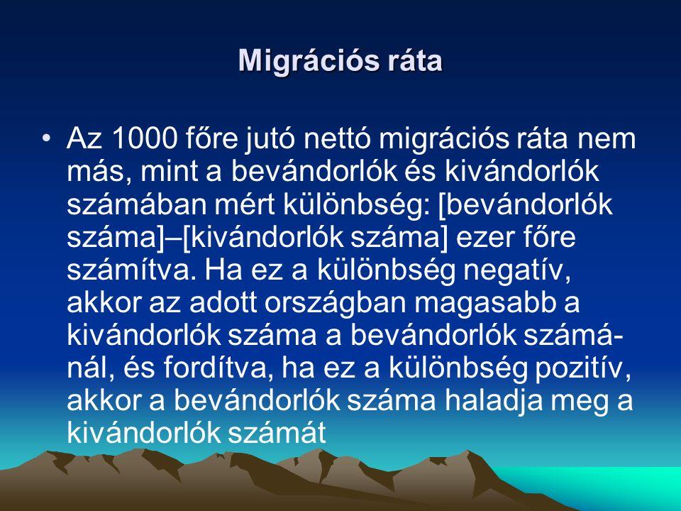 1000 főre jutó migrációs ráta 2005-ben