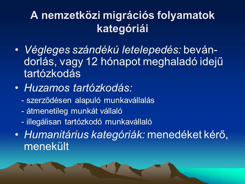 A migráció típusai Gyarmati migráció, majd visszatérő míg- ráció Nemzetiségi migráció, ami térbeli elkülö- nüléshez is vezethet Gazdasági migráció, akár államközi kap- csolatokból is adódhat Kényszermigráció (például: Magyarország 1956)