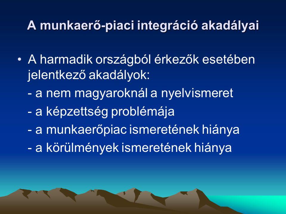 A magyar társadalom és gazdaság akadá- lyai: - végzettségek elfogadásának problémái - sokszor nem megfelelő munkafeltételek - törvényi, döntéshozói akadályok - túlzott bürokrácia - a munkaerő-piaci viszonyok állapota