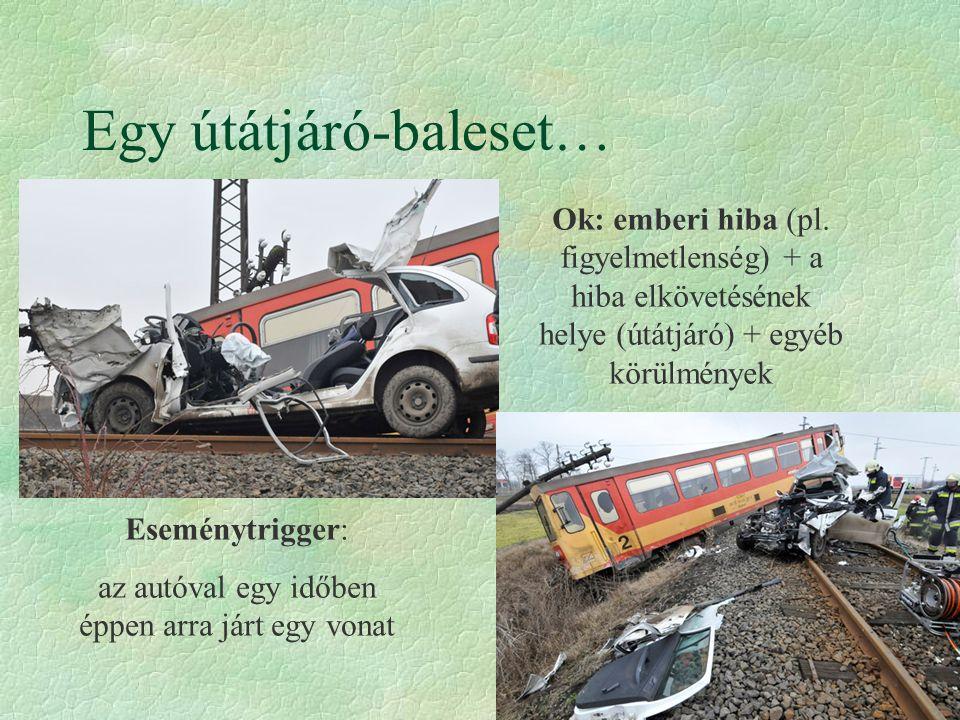 Egy útátjáró-baleset… Ok: emberi hiba (pl. figyelmetlenség) + a hiba elkövetésének helye (útátjáró) + egyéb körülmények Eseménytrigger: az autóval egy