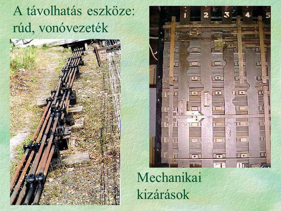 A távolhatás eszköze: rúd, vonóvezeték Mechanikai kizárások