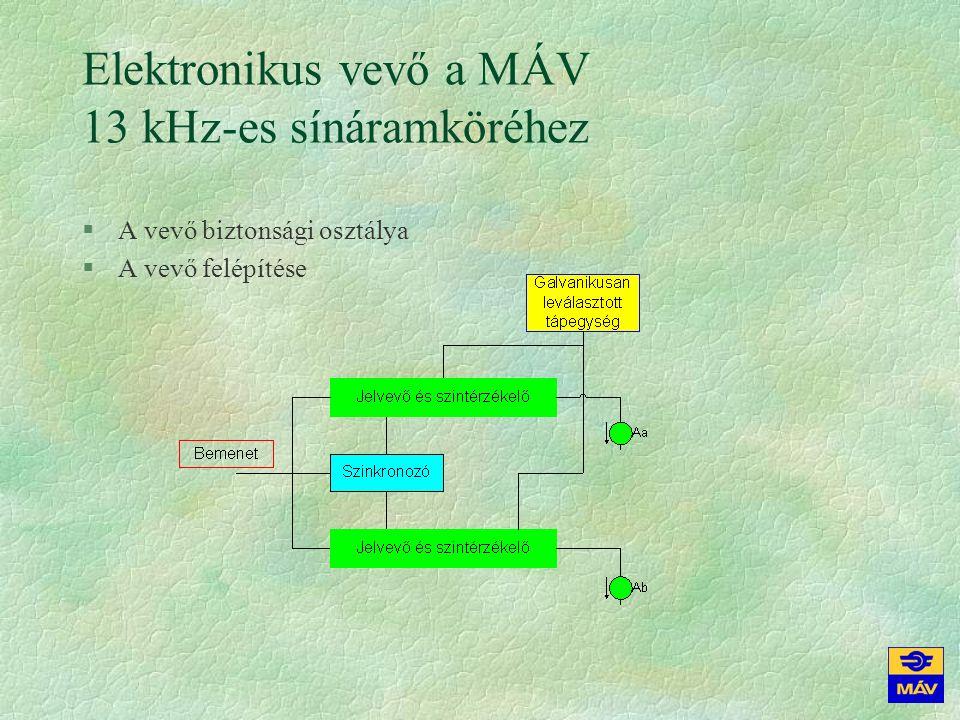 Elektronikus vevő a MÁV 13 kHz-es sínáramköréhez §A vevő biztonsági osztálya §A vevő felépítése