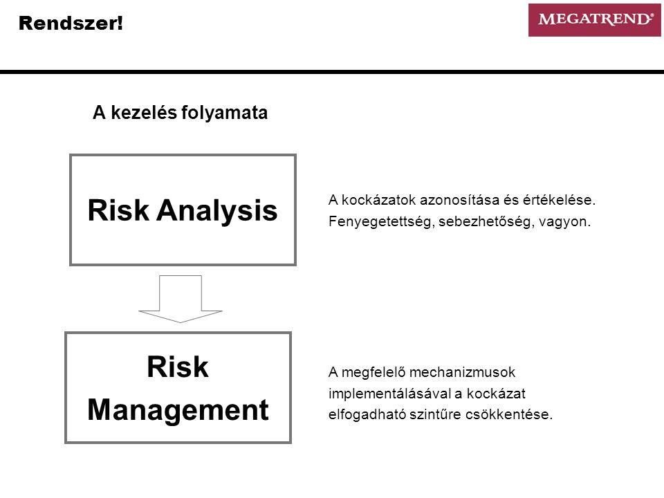 Rendszer! Risk Analysis A kockázatok azonosítása és értékelése. Fenyegetettség, sebezhetőség, vagyon. Risk Management A megfelelő mechanizmusok implem