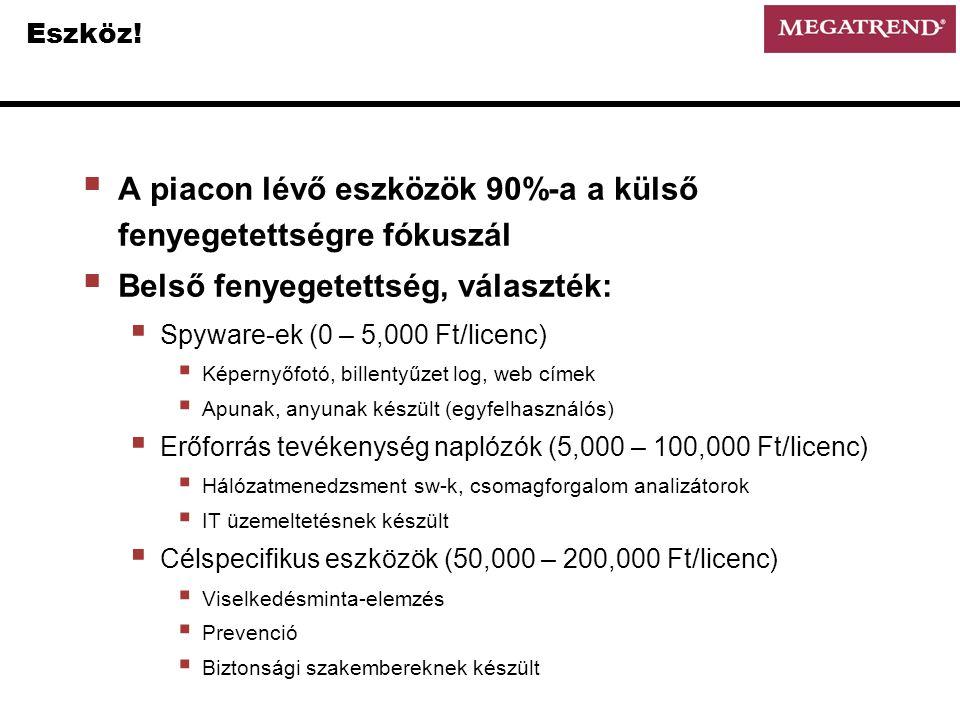 Eszköz!  A piacon lévő eszközök 90%-a a külső fenyegetettségre fókuszál  Belső fenyegetettség, választék:  Spyware-ek (0 – 5,000 Ft/licenc)  Képer
