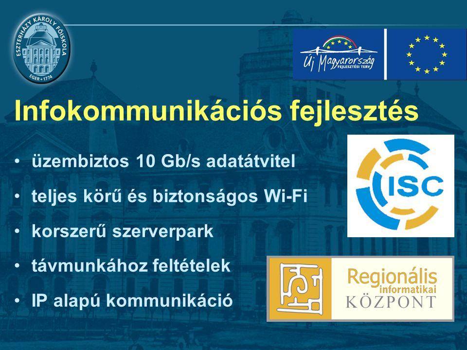 Infokommunikációs fejlesztés üzembiztos 10 Gb/s adatátvitel teljes körű és biztonságos Wi-Fi korszerű szerverpark távmunkához feltételek IP alapú kommunikáció