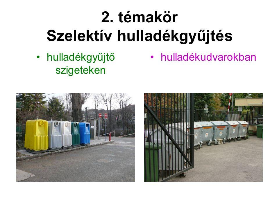 2. témakör Szelektív hulladékgyűjtés hulladékgyűjtő szigeteken hulladékudvarokban