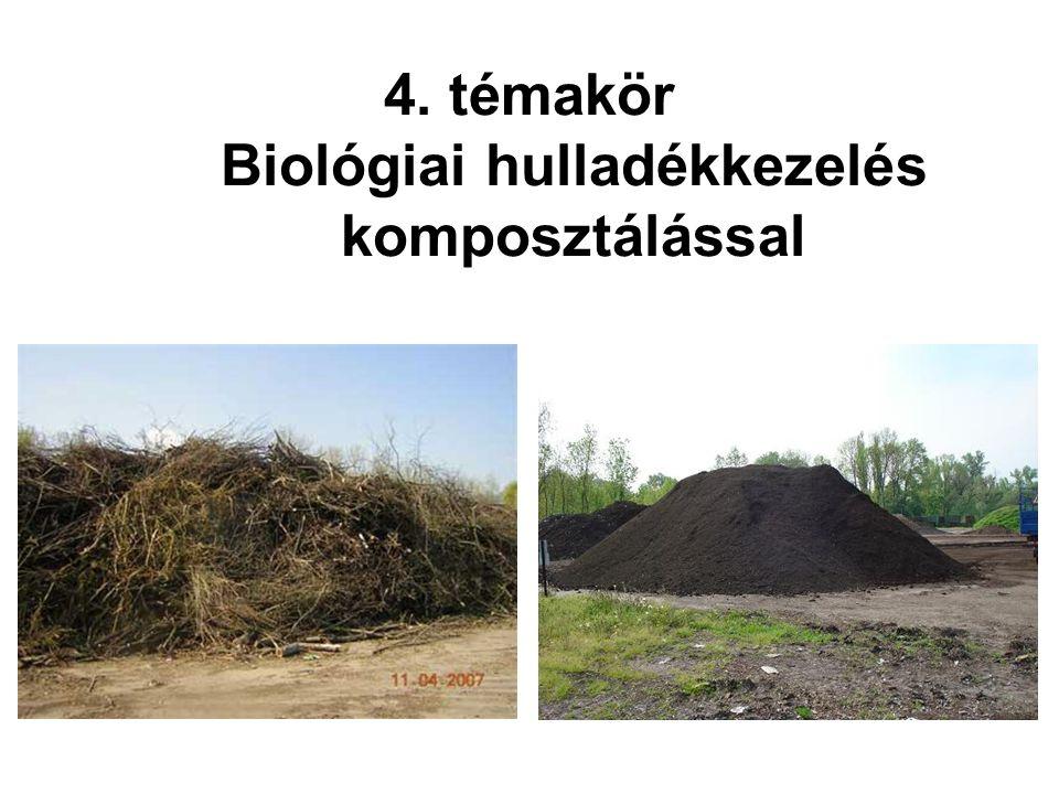 4. témakör Biológiai hulladékkezelés komposztálással