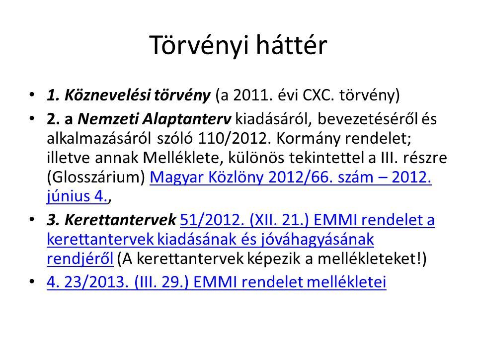 Törvényi háttér 1. Köznevelési törvény (a 2011. évi CXC. törvény) 2. a Nemzeti Alaptanterv kiadásáról, bevezetéséről és alkalmazásáról szóló 110/2012.