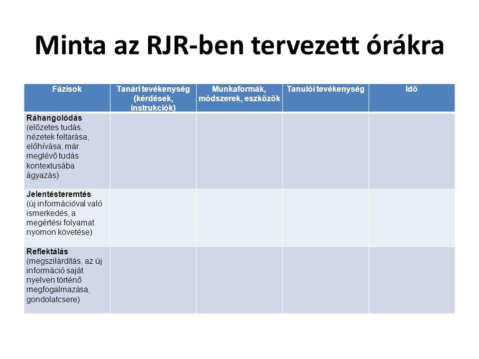 Minta az RJR-ben tervezett órákra FázisokTanári tevékenység (kérdések, instrukciók) Munkaformák, módszerek, eszközök Tanulói tevékenységIdő Ráhangolód