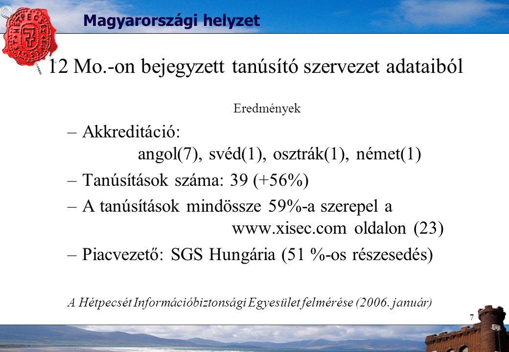8 Magyarországi helyzet (2) A tanúsításokat már többségében magyar BS7799 auditorok végzik.