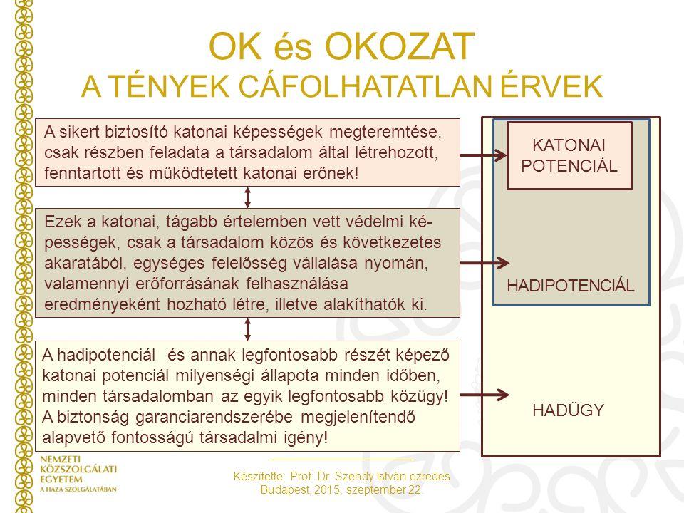 Készítette: Prof. Dr. Szendy István ezredes Budapest, 2015. szeptember 22. OK és OKOZAT A TÉNYEK CÁFOLHATATLAN ÉRVEK HADÜGY HADIPOTENCIÁL KATONAI POTE