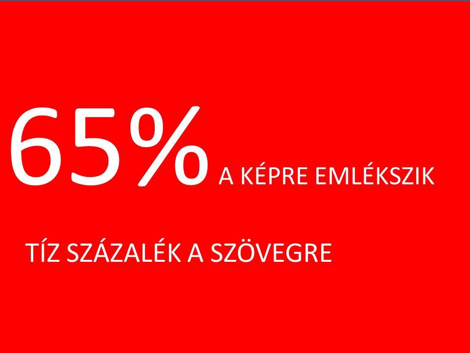 65% A KÉPRE EMLÉKSZIK TÍZ SZÁZALÉK A SZÖVEGRE