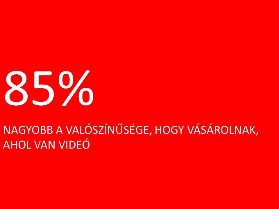 85% NAGYOBB A VALÓSZÍNŰSÉGE, HOGY VÁSÁROLNAK, AHOL VAN VIDEÓ