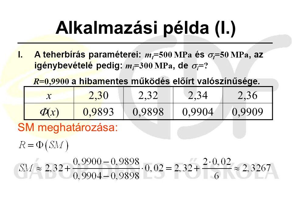 Alkalmazási példa (I.) SM meghatározása: I.A teherbírás paraméterei: m t =500 MPa és  t =50 MPa, az igénybevételé pedig: m i =300 MPa, de  i =.