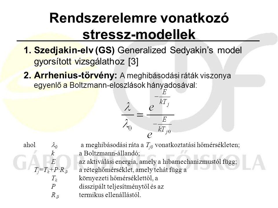 Rendszerelemre vonatkozó stressz-modellek 1.Szedjakin-elv (GS) Generalized Sedyakin's model gyorsított vizsgálathoz [3] 2.Arrhenius-törvény: A meghibásodási ráták viszonya egyenlő a Boltzmann-eloszlások hányadosával: ahol 0 a meghibásodási ráta a T j0 vonatkoztatási hőmérsékleten; k a Boltzmann-állandó; E az aktiválási energia, amely a hibamechanizmustól függ; T j =T k +P·R a réteghőmérséklet, amely tehát függ a T k környezeti hőmérséklettől, a P disszipált teljesítménytől és az R termikus ellenállástól.