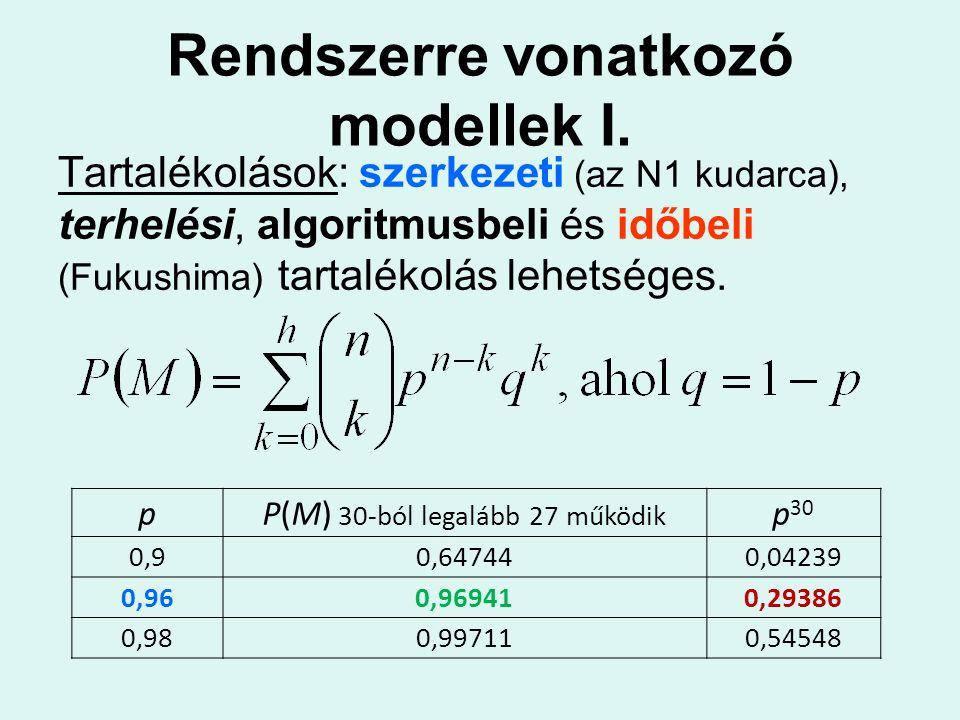 Rendszerre vonatkozó modellek I.