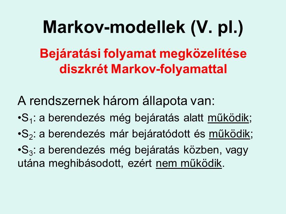 Markov-modellek (V.