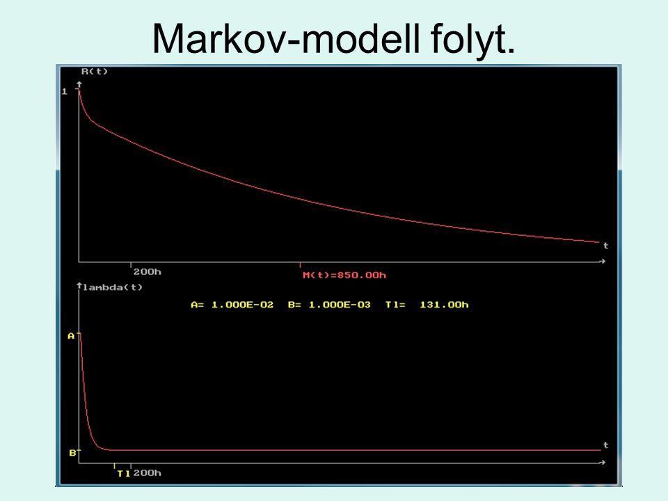 Markov-modell folyt.