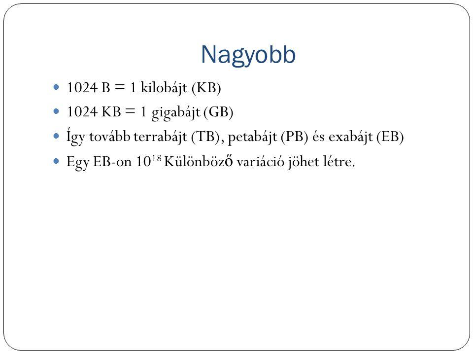 Nagyobb 1024 B = 1 kilobájt (KB) 1024 KB = 1 gigabájt (GB) Így tovább terrabájt (TB), petabájt (PB) és exabájt (EB) Egy EB-on 10 18 Különböz ő variáció jöhet létre.