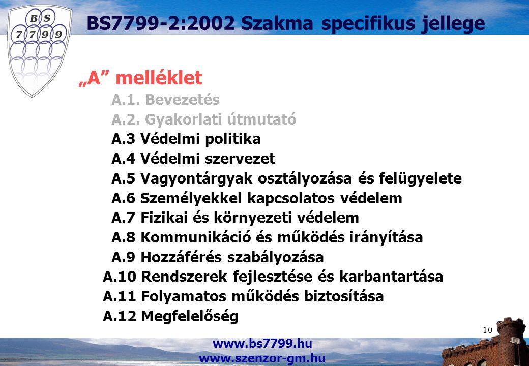 """www.bs7799.hu www.szenzor-gm.hu 10 """"A"""" melléklet A.1. Bevezetés A.2. Gyakorlati útmutató A.3 Védelmi politika A.4 Védelmi szervezet A.5 Vagyontárgyak"""
