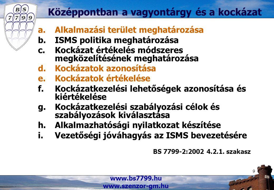 www.bs7799.hu www.szenzor-gm.hu 9 Középpontban a vagyontárgy és a kockázat a.Alkalmazási terület meghatározása b.ISMS politika meghatározása c.Kockáza