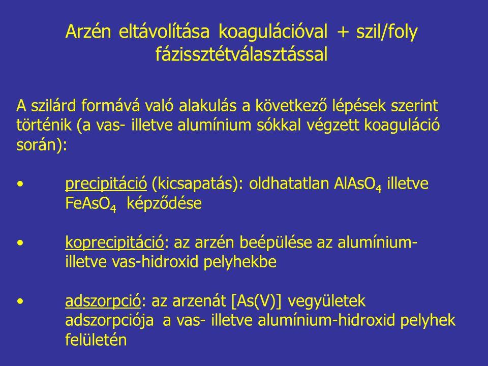 Arzén eltávolítása koagulációval + szil/foly fázissztétválasztással A szilárd formává való alakulás a következő lépések szerint történik (a vas- illet