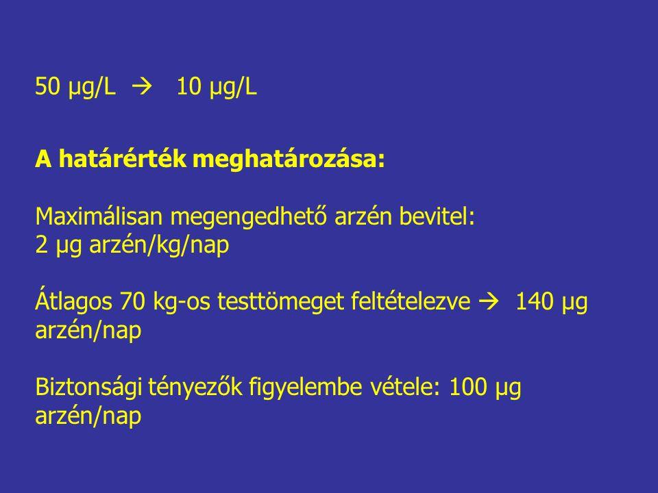 50 μg/L  10 μg/L A határérték meghatározása: Maximálisan megengedhető arzén bevitel: 2 μg arzén/kg/nap Átlagos 70 kg-os testtömeget feltételezve  140 μg arzén/nap Biztonsági tényezők figyelembe vétele: 100 μg arzén/nap