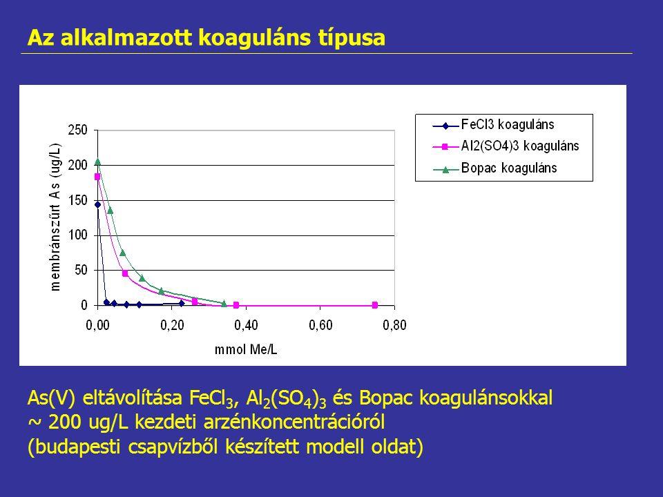 As(V) eltávolítása FeCl 3, Al 2 (SO 4 ) 3 és Bopac koagulánsokkal ~ 200 ug/L kezdeti arzénkoncentrációról (budapesti csapvízből készített modell oldat) Az alkalmazott koaguláns típusa
