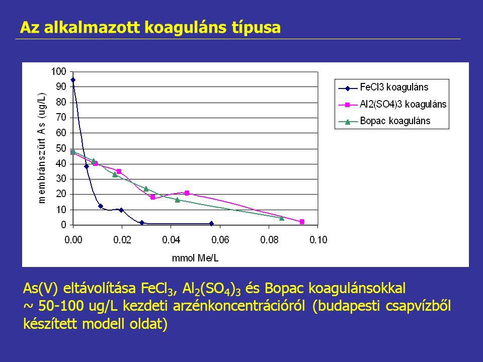 As(V) eltávolítása FeCl 3, Al 2 (SO 4 ) 3 és Bopac koagulánsokkal ~ 50-100 ug/L kezdeti arzénkoncentrációról (budapesti csapvízből készített modell oldat) Az alkalmazott koaguláns típusa