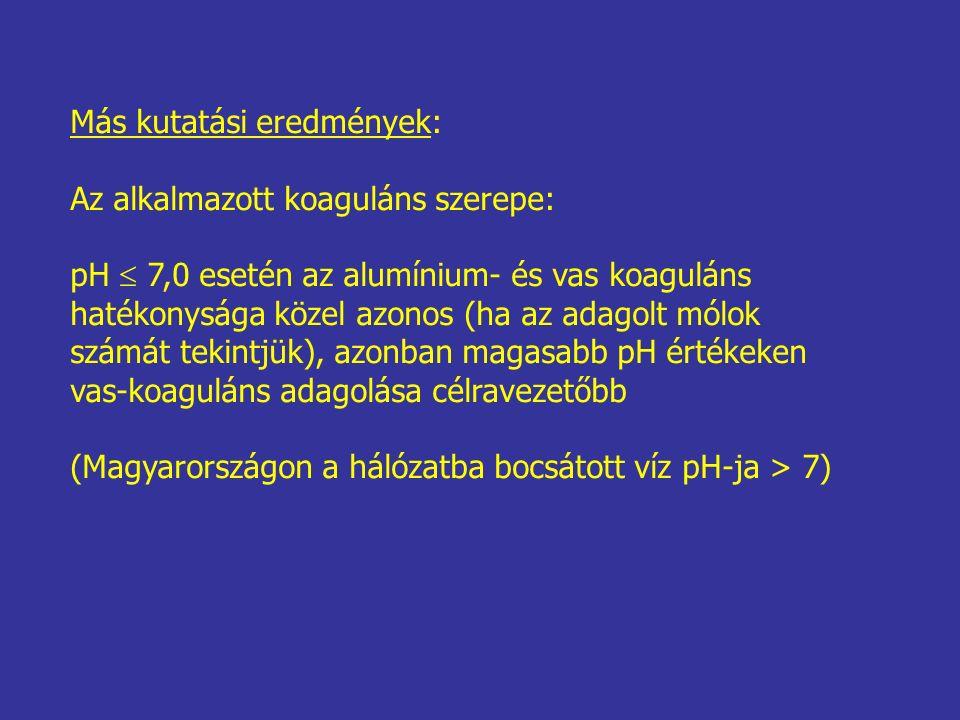 Más kutatási eredmények: Az alkalmazott koaguláns szerepe: pH  7,0 esetén az alumínium- és vas koaguláns hatékonysága közel azonos (ha az adagolt mólok számát tekintjük), azonban magasabb pH értékeken vas-koaguláns adagolása célravezetőbb (Magyarországon a hálózatba bocsátott víz pH-ja > 7)