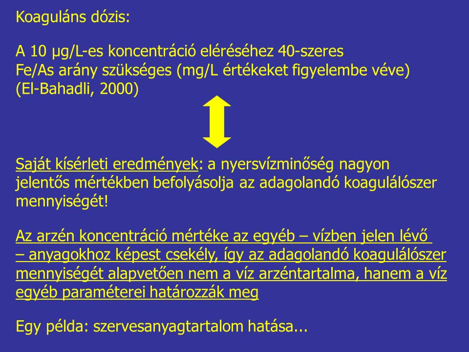 Koaguláns dózis: A 10 μg/L-es koncentráció eléréséhez 40-szeres Fe/As arány szükséges (mg/L értékeket figyelembe véve) (El-Bahadli, 2000) Saját kísérleti eredmények: a nyersvízminőség nagyon jelentős mértékben befolyásolja az adagolandó koagulálószer mennyiségét.
