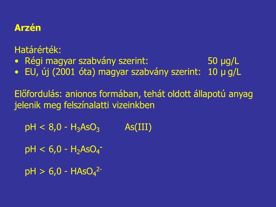 Arzén Határérték: Régi magyar szabvány szerint:50 μg/L EU, új (2001 óta) magyar szabvány szerint:10 μ g/L Előfordulás: anionos formában, tehát oldott állapotú anyag jelenik meg felszínalatti vizeinkben pH < 8,0 - H 3 AsO 3 As(III) pH < 6,0 - H 2 AsO 4 - pH > 6,0 - HAsO 4 2-