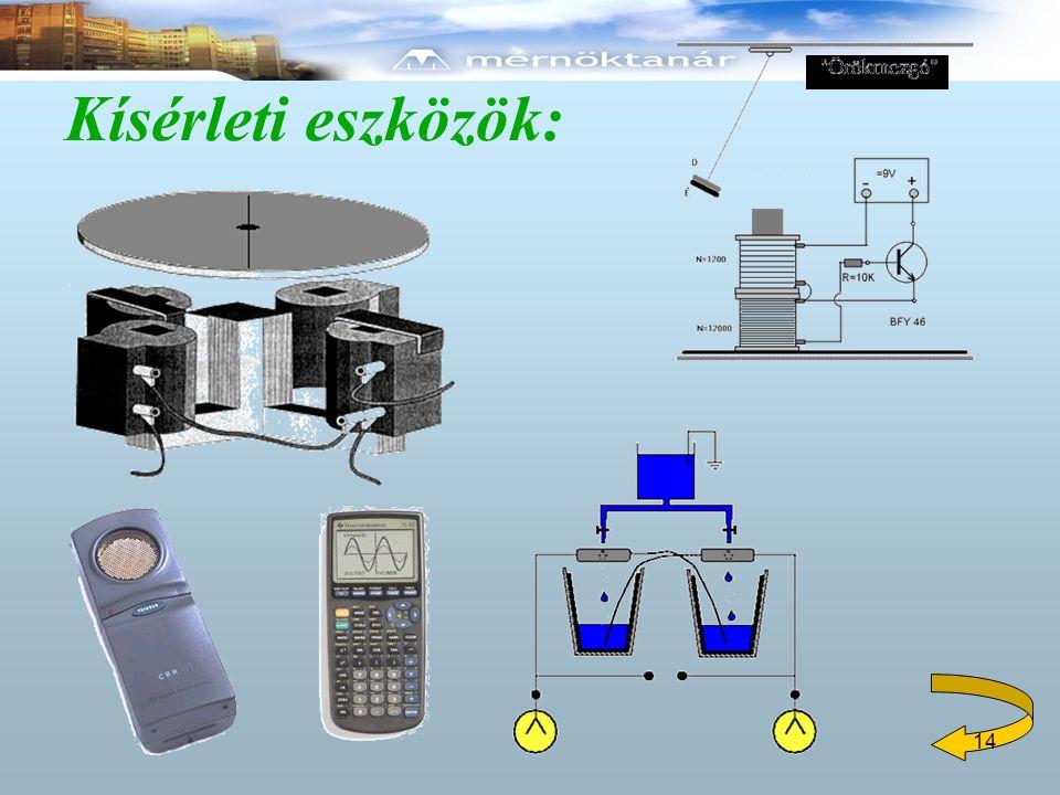 Kísérleti eszközök: 14