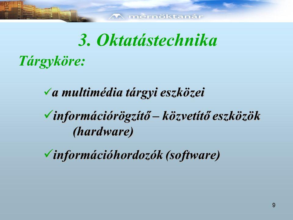 3. Oktatástechnika a multimédia tárgyi eszközei a multimédia tárgyi eszközei információrögzítő – közvetítő eszközök (hardware) információrögzítő – köz