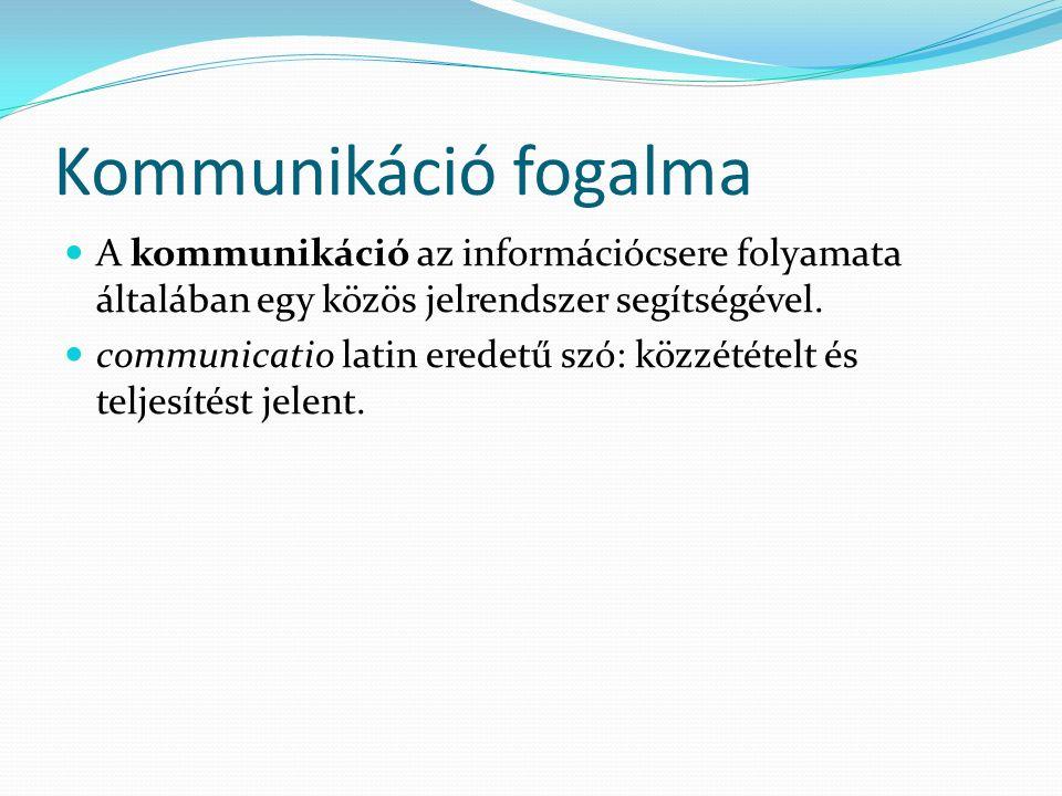 Kommunikáció fogalma A kommunikáció az információcsere folyamata általában egy közös jelrendszer segítségével. communicatio latin eredetű szó: közzété