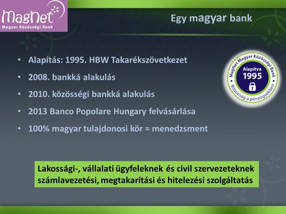 Alapítás: 1995. HBW Takarékszövetkezet 2008. bankká alakulás 2010. közösségi bankká alakulás 2013 Banco Popolare Hungary felvásárlása 100% magyar tula