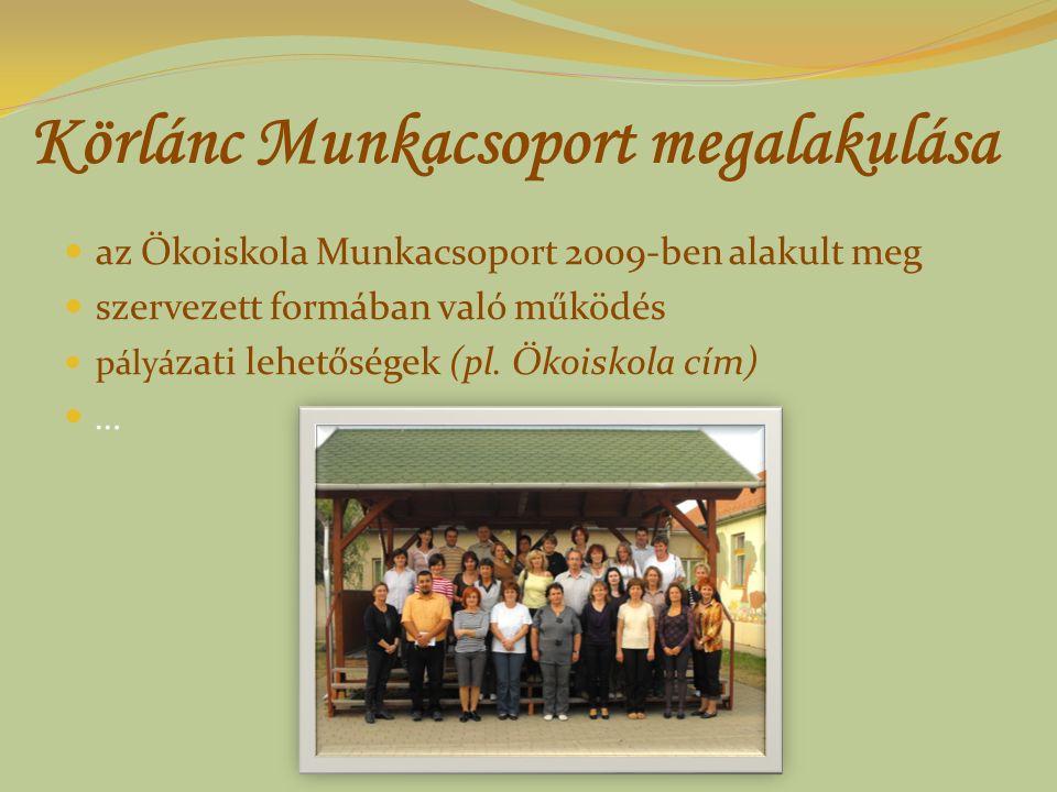 Körlánc Munkacsoport megalakulása az Ökoiskola Munkacsoport 2009-ben alakult meg szervezett formában való működés pályá zati lehetőségek (pl. Ökoiskol