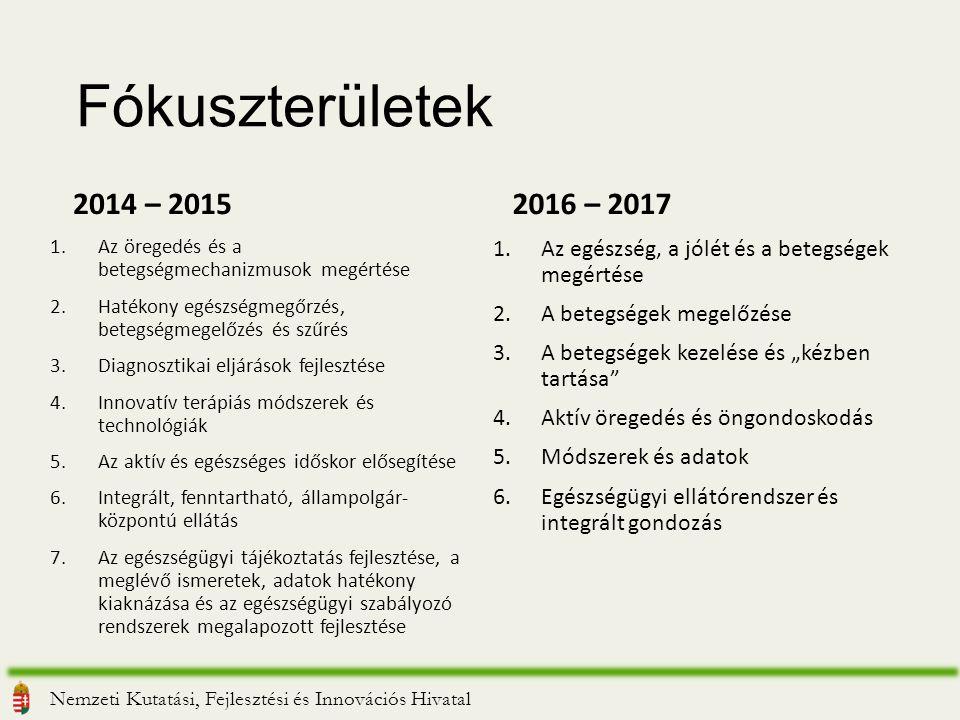"""Fókuszterületek 2014 – 2015 1.Az öregedés és a betegségmechanizmusok megértése 2.Hatékony egészségmegőrzés, betegségmegelőzés és szűrés 3.Diagnosztikai eljárások fejlesztése 4.Innovatív terápiás módszerek és technológiák 5.Az aktív és egészséges időskor elősegítése 6.Integrált, fenntartható, állampolgár- központú ellátás 7.Az egészségügyi tájékoztatás fejlesztése, a meglévő ismeretek, adatok hatékony kiaknázása és az egészségügyi szabályozó rendszerek megalapozott fejlesztése 2016 – 2017 1.Az egészség, a jólét és a betegségek megértése 2.A betegségek megelőzése 3.A betegségek kezelése és """"kézben tartása 4.Aktív öregedés és öngondoskodás 5.Módszerek és adatok 6.Egészségügyi ellátórendszer és integrált gondozás Nemzeti Kutatási, Fejlesztési és Innovációs Hivatal"""