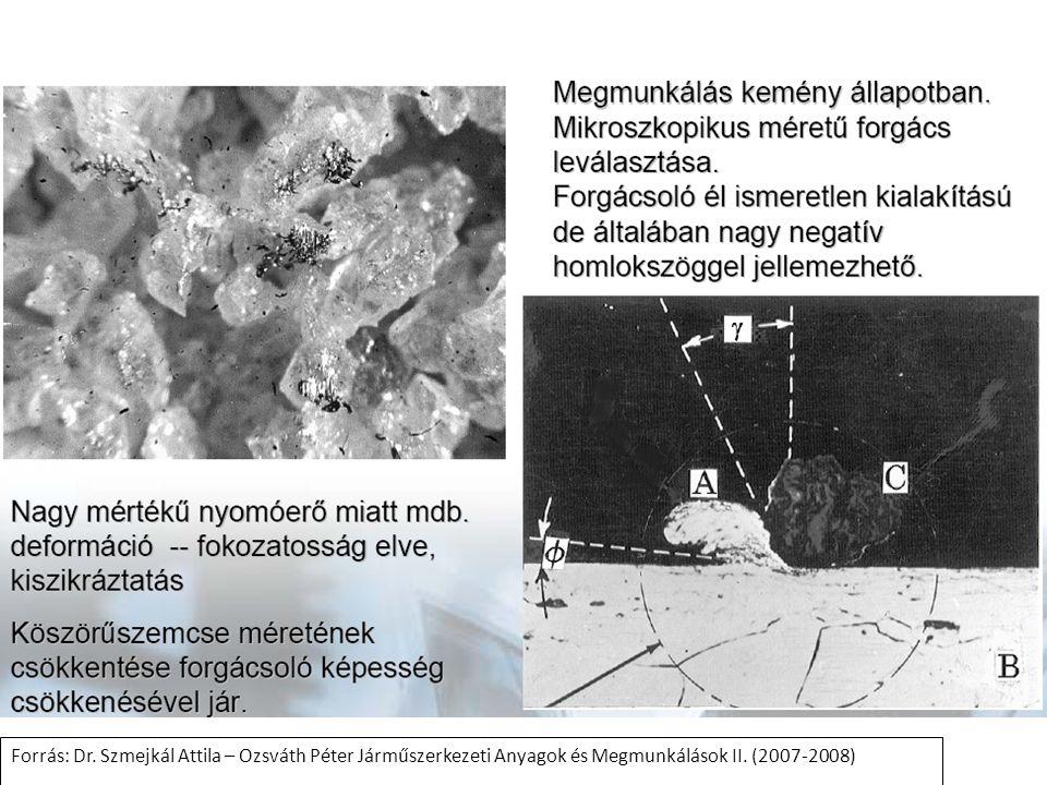 Forrás: Dr. Szmejkál Attila – Ozsváth Péter Járműszerkezeti Anyagok és Megmunkálások II. (2007-2008)