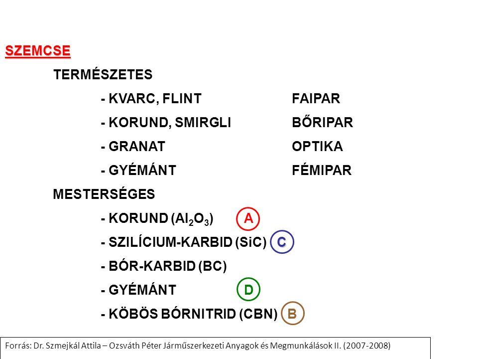 SZEMCSE TERMÉSZETES - KVARC, FLINTFAIPAR - KORUND, SMIRGLIBŐRIPAR - GRANATOPTIKA - GYÉMÁNTFÉMIPAR MESTERSÉGES - KORUND (Al 2 O 3 )A C - SZILÍCIUM-KARB