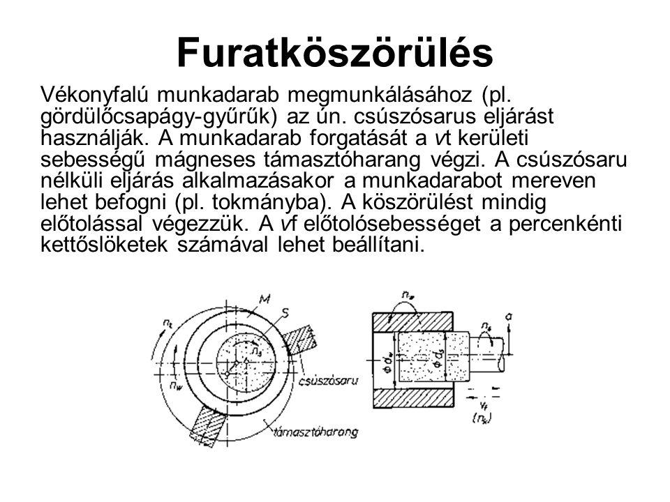 Furatköszörülés Vékonyfalú munkadarab megmunkálásához (pl. gördülőcsapágy-gyűrűk) az ún. csúszósarus eljárást használják. A munkadarab forgatását a vt