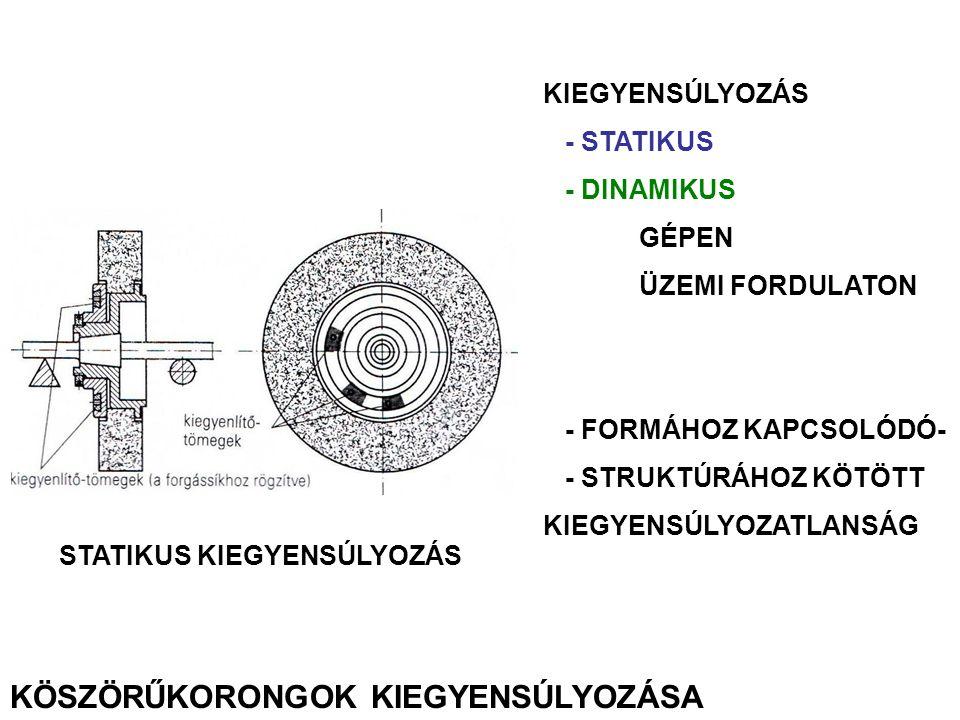 KÖSZÖRŰKORONGOK KIEGYENSÚLYOZÁSA STATIKUS KIEGYENSÚLYOZÁS KIEGYENSÚLYOZÁS - STATIKUS - DINAMIKUS GÉPEN ÜZEMI FORDULATON - FORMÁHOZ KAPCSOLÓDÓ- - STRUK