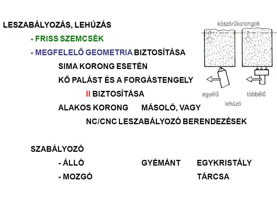LESZABÁLYOZÁS, LEHÚZÁS - FRISS SZEMCSÉK - MEGFELELŐ GEOMETRIA BIZTOSÍTÁSA SIMA KORONG ESETÉN KŐ PALÁST ÉS A FORGÁSTENGELY II BIZTOSÍTÁSA ALAKOS KORONG